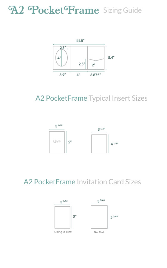 size of an a2 card