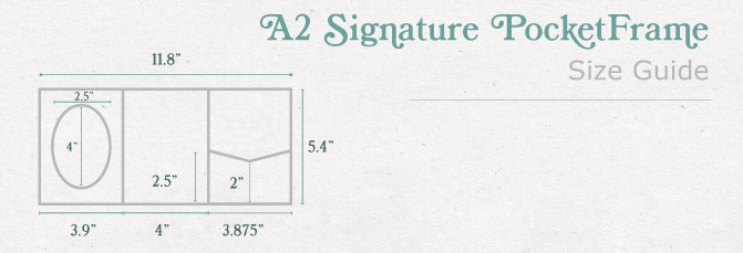 A2 Signature PocketFrame Size Guide