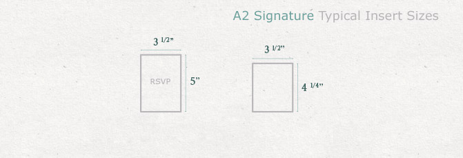 A2 Signature PocketFrame Insert Guide