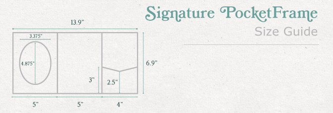 Signature PocketFrame Size Guide